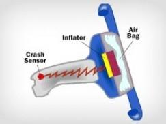 Airbag pripūtimo sistema arba dujų generatorius